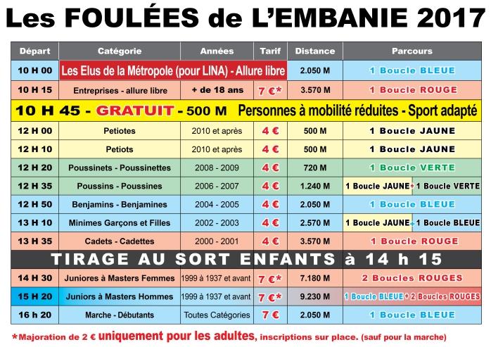 TABLEAU des INSCRIPTIONS FOULEES de l'embanie AVRIL 2017